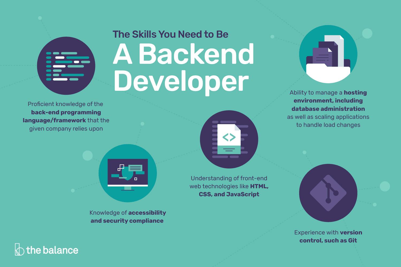 backend developer skills