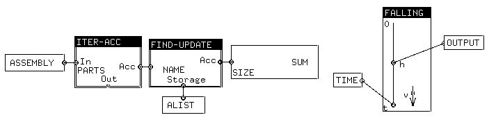 automatic programming principle